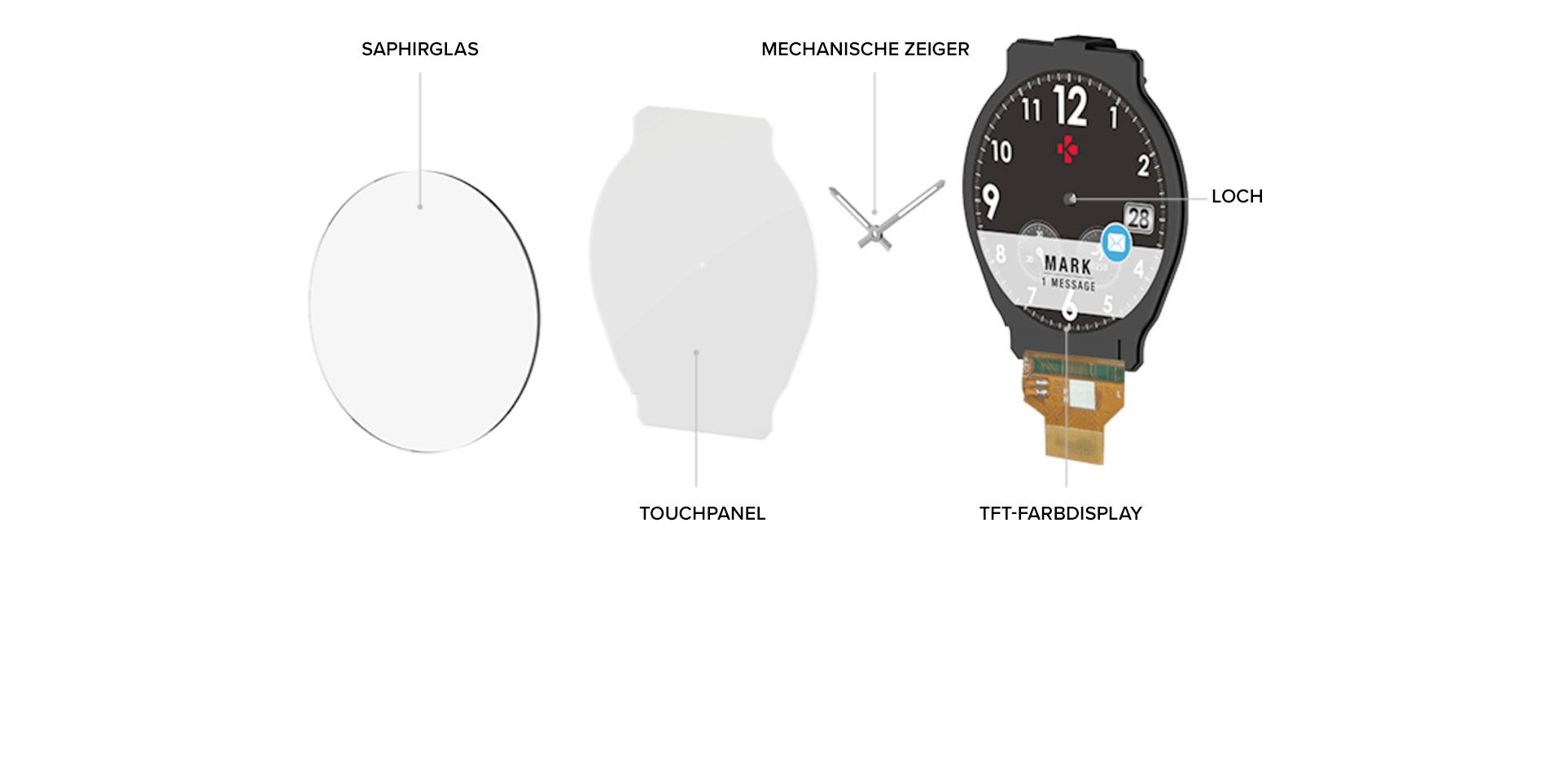 Multi-Layer-Technologie kombiniert ein TFT-Farbdisplay, mechanische Hände, ein Touch-Panel und ultra-resistenten Saphirglas