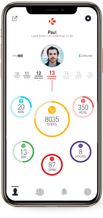 ZeFit4 activity tracker app dashboard
